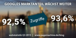 Q3_Googles-Marktanteil_440x220_Webstatistik_Blog_001