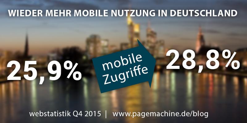 Q4_Webstatistik: Mobile Nutzung nimmt in Deutschland wieder zu