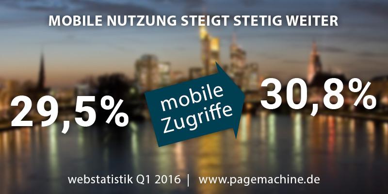 Webstatistik Q1 2016 Mobile Nutzung steigt stetig