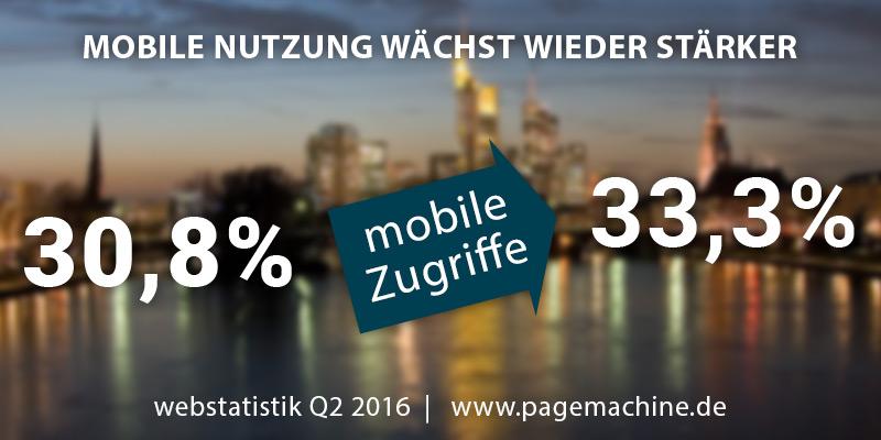 Webstatistik Q2 2016-Mobile Nutzung wächst wieder