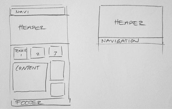 Beispiel von schematischen Skizzen beim Wireframing