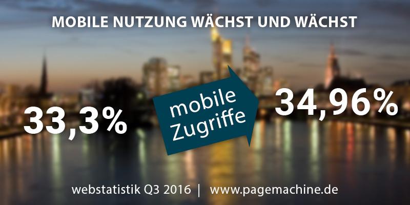 Webstatistik Q3 2016-MobileNutzung wächst