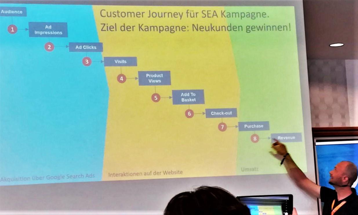 Bessere Webanalyse für die Customer Journey